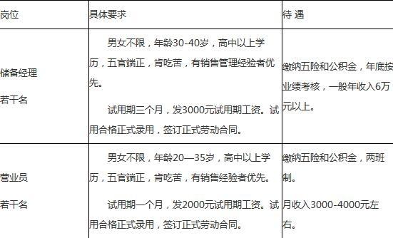 江山就业用工信息发布(20181213)