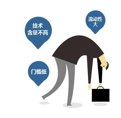 衢州人才网分享多元化的时代企业里的岗位不是无可替代的