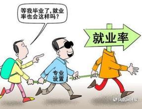 衢州人才网浅谈2012年失业率上升,企业却招聘难,失业人才去