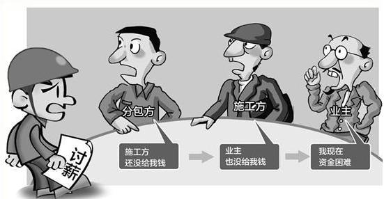 衢州人才网浅谈农民工每天100元租戏装扮元芳狄仁杰讨薪(组图